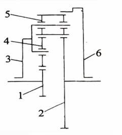 【拉維奈爾赫式行星齒輪變速機構】圖1