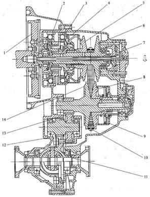一,v形钢带无级变速器的基本组成