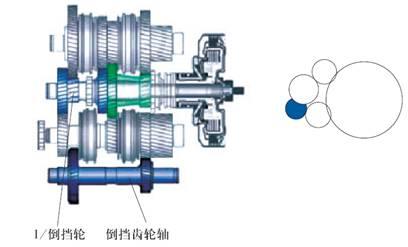 北京理工大学-汽车自动变速器原理与维修