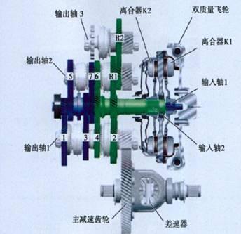 其中采用的是干式双离合器,这是其与六档dct结构的主要不同.